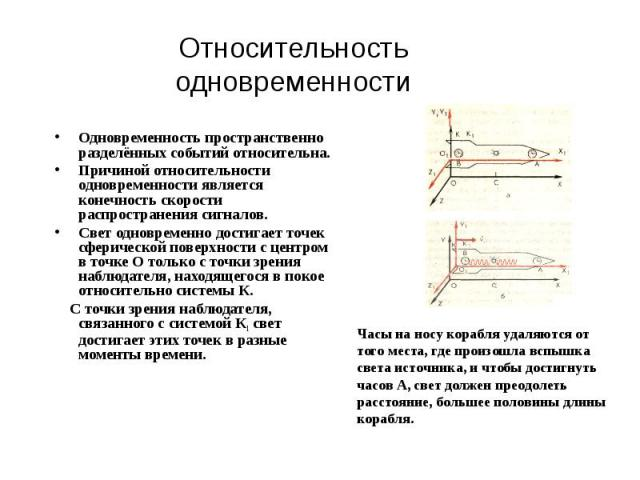Относительность одновременности Одновременность пространственно разделённых событий относительна.Причиной относительности одновременности является конечность скорости распространения сигналов.Свет одновременно достигает точек сферической поверхности…