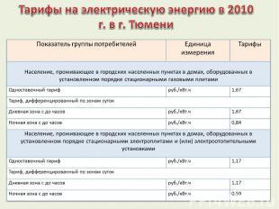 Тарифы на электрическую энергию в 2010 г. в г. Тюмени