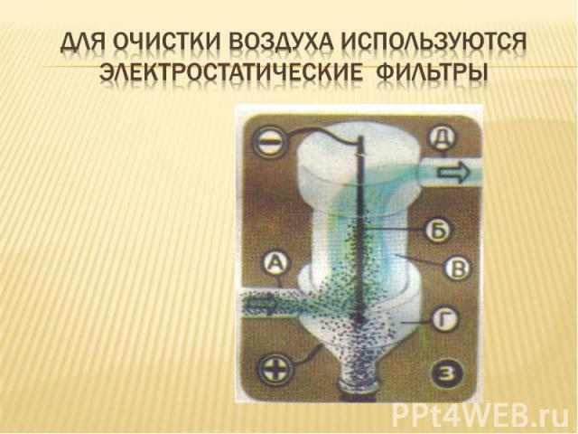 Для очистки воздуха используются электростатические фильтры