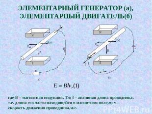 ЭЛЕМЕНТАРНЫЙ ГЕНЕРАТОР (а), ЭЛЕМЕНТАРНЫЙ ДВИГАТЕЛЬ(б) где В – магнитная индукция