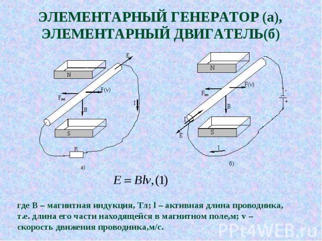 ЭЛЕМЕНТАРНЫЙ ГЕНЕРАТОР (а), ЭЛЕМЕНТАРНЫЙ ДВИГАТЕЛЬ(б) где В – магнитная индукция, Тл; l – активная длина проводника, т.е. длина его части находящейся в магнитном поле,м; v – скорость движения проводника,м/с.