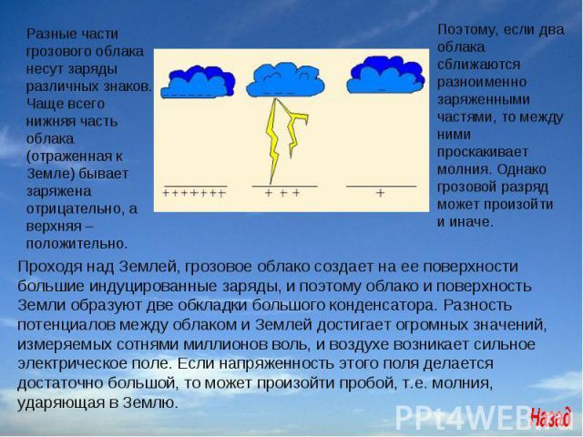 Разные части грозового облака несут заряды различных знаков. Чаще всего нижняя часть облака (отраженная к Земле) бывает заряжена отрицательно, а верхняя – положительно.Проходя над Землей, грозовое облако создает на ее поверхности большие индуцирован…