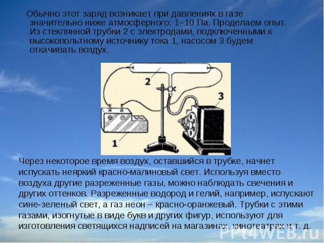 Обычно этот заряд возникает при давлениях в газе значительно ниже атмосферного: 1–10 Па. Проделаем опыт. Из стеклянной трубки 2 с электродами, подключенными к высоковольтному источнику тока 1, насосом 3 будем откачивать воздух.  Через некоторое в…