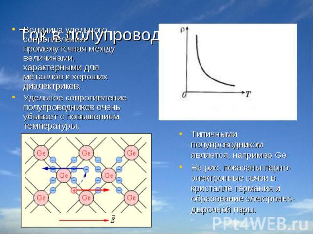 Величина удельного сопротивления промежуточная между величинами, характерными для металлов и хороших диэлектриков.Удельное сопротивление полупроводников очень убывает с повышением температуры.Типичными полупроводником является, например GeНа рис. по…