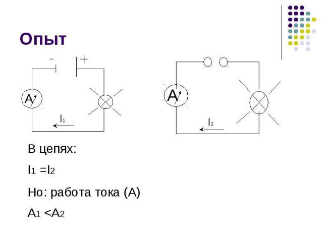 Опыт В цепях:I1 =I2Но: работа тока (А)А1