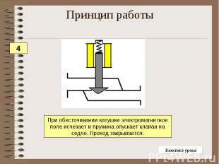 Принцип работыПри обесточивании катушки электромагнитное поле исчезает и пружина