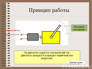 Принцип работы На двигатель подается электрический ток.Двигатель вращается и вра