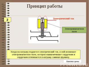 Принцип работы Когда на катушку подается электрический ток, в ней возникает элек