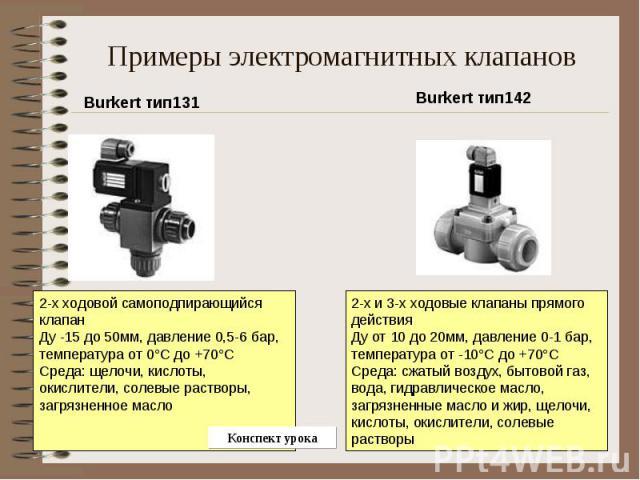 Примеры электромагнитных клапанов Burkert тип1312-х ходовой самоподпирающийся клапанДу -15 до 50мм, давление 0,5-6 бар, температура от 0°C до +70°CСреда: щелочи, кислоты, окислители, солевые растворы, загрязненное маслоBurkert тип1422-х и 3-х ход…