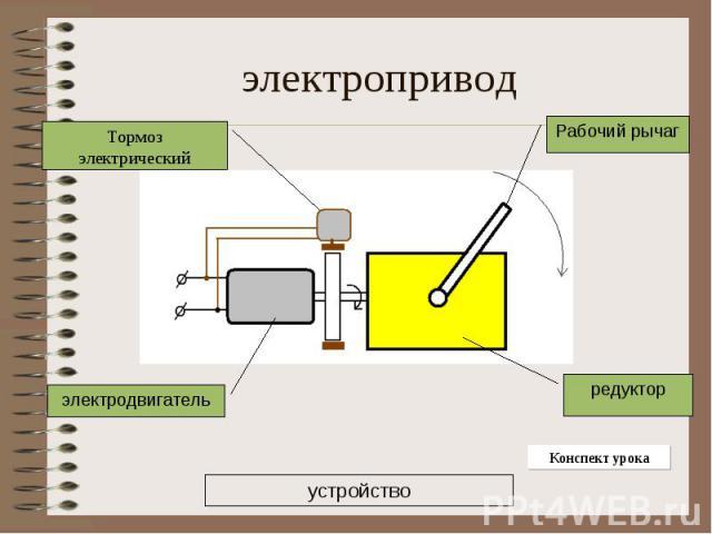 электропривод