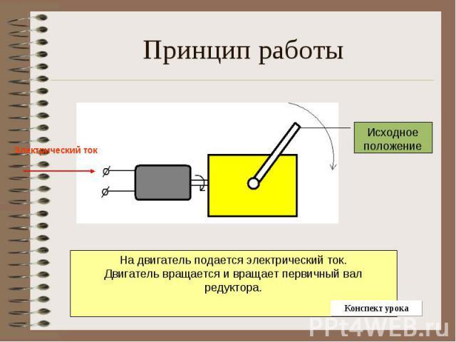 Принцип работы На двигатель подается электрический ток.Двигатель вращается и вращает первичный вал редуктора.