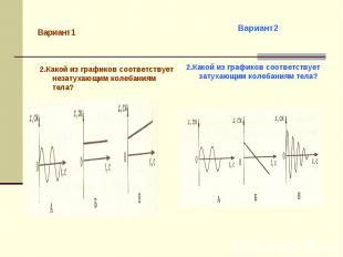 Вариант1 2.Какой из графиков соответствует незатухающим колебаниям тела?Вариант2