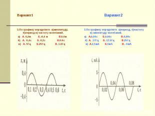 Вариант1 3.По графику определите а)амплитуду, б)период в) частоту колебаний. а)