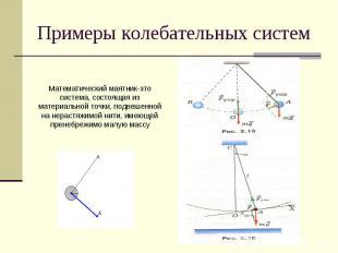 Примеры колебательных систем Математический маятник-это система, состоящая из ма