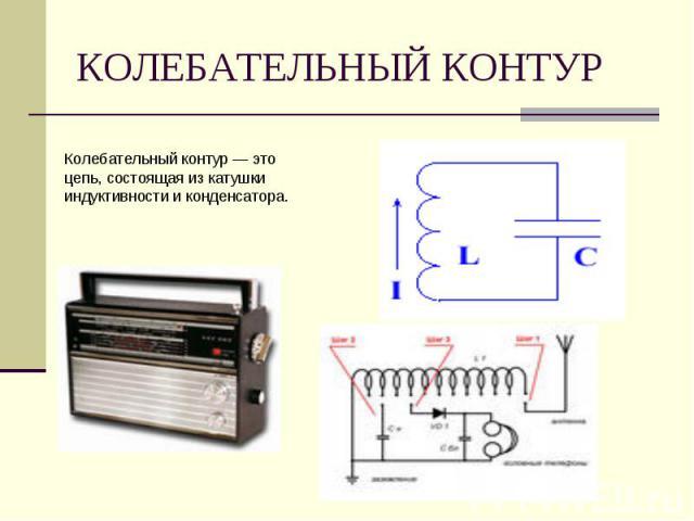 КОЛЕБАТЕЛЬНЫЙ КОНТУР Колебательный контур — это цепь, состоящая из катушки индуктивности и конденсатора.