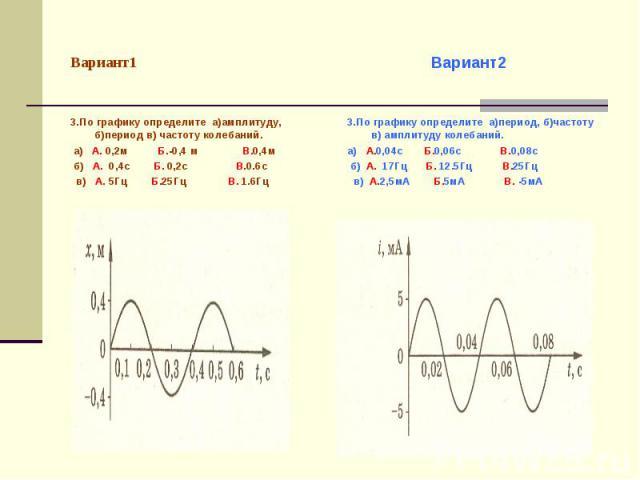 Вариант1 3.По графику определите а)амплитуду, б)период в) частоту колебаний. а) А. 0,2м Б.-0,4 м В.0,4м б) А. 0,4с Б. 0,2с В.0.6с в) А. 5Гц Б.25Гц В. 1.6ГцВариант23.По графику определите а)период, б)частоту в) амплитуду колебаний.а) А.0,04с Б.0,06с …