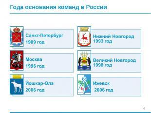 Года основания команд в России Санкт-Петербург 1989 годНижний Новгород 1993 годМ