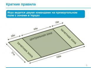 Краткие правила Игра ведется двумя командами на прямоугольном поле с зонами в то