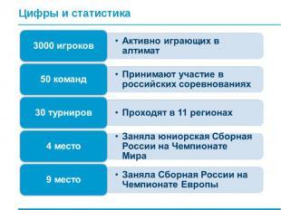 Цифры и статистика Активно играющих в алтиматПринимают участие в российских соре