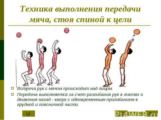 Техника выполнения передачи мяча, стоя спиной к цели Встреча рук с мячом происходит над лицом.Передача выполняется за счет разгибания рук в локтях и движения назад - вверх с одновременным пригибанием в грудной и поясничной части.