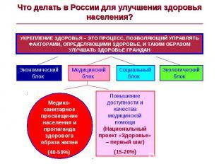 Что делать в России для улучшения здоровья населения? УКРЕПЛЕНИЕ ЗДОРОВЬЯ – ЭТО