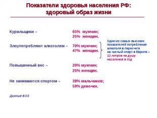 Показатели здоровья населения РФ:здоровый образ жизни
