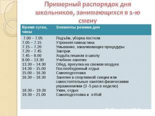 Примерный распорядок дня школьников, занимающихся в 1-ю смену