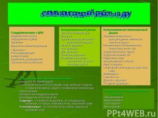схема комплексной работы в доуСотрудничество с ЦРБМедицинский осмотрОпределение