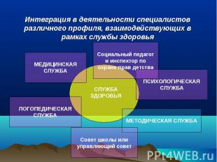 Интеграция в деятельности специалистов различного профиля, взаимодействующих в р