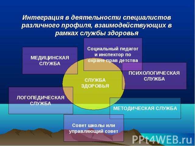 Интеграция в деятельности специалистов различного профиля, взаимодействующих в рамках службы здоровья