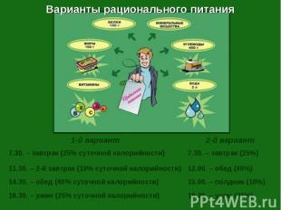 Варианты рационального питания