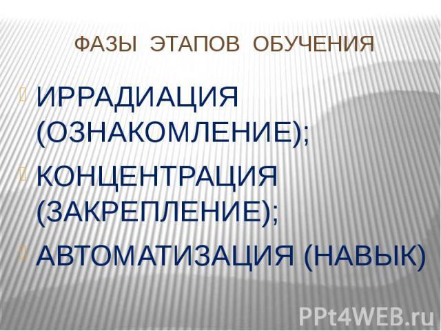 ФАЗЫ ЭТАПОВ ОБУЧЕНИЯ ИРРАДИАЦИЯ (ОЗНАКОМЛЕНИЕ);КОНЦЕНТРАЦИЯ (ЗАКРЕПЛЕНИЕ);АВТОМАТИЗАЦИЯ (НАВЫК)