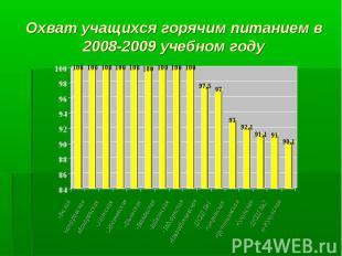 Охват учащихся горячим питанием в 2008-2009 учебном году