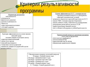 Критерии результативности программы Индикаторы результатовзаболеваемостиуспеваем