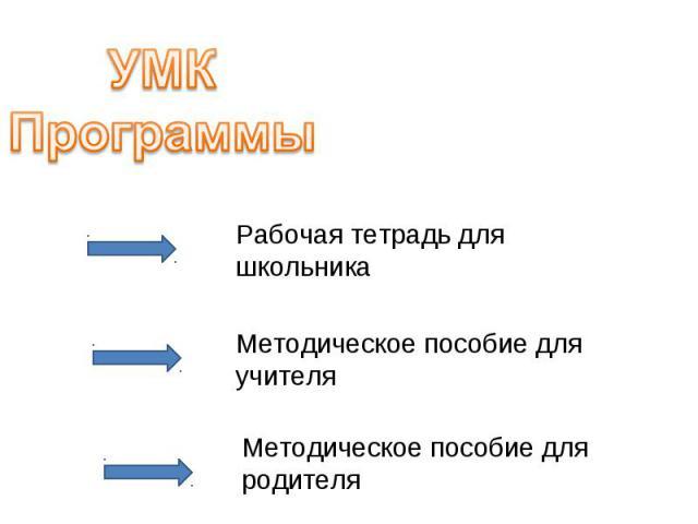 УМКПрограммы Рабочая тетрадь для школьникаМетодическое пособие для учителяМетодическое пособие для родителя