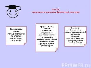ПРАВАшкольного коллектива физической культурыПрисваивать звание«Юный инструктор