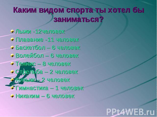 Каким видом спорта ты хотел бы заниматься? Лыжи -12человекПлавание -11 человекБаскетбол – 6 человекВолейбол – 6 человекТеннис – 8 человекСтрельба – 2 человекКоньки – 2 человекГимнастика – 1 человекНикаким – 6 человек