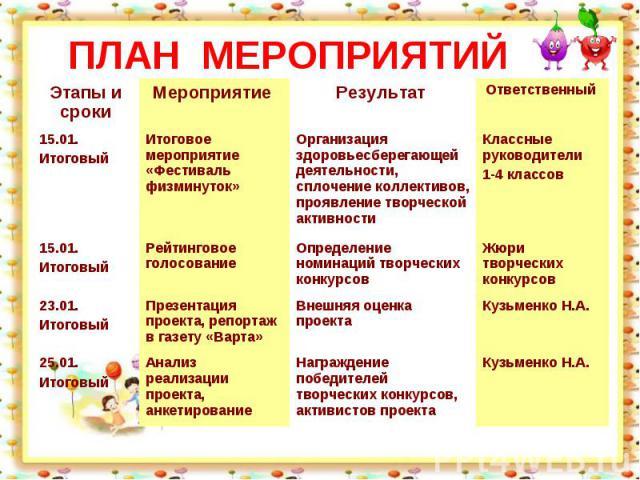 ПЛАН МЕРОПРИЯТИЙ