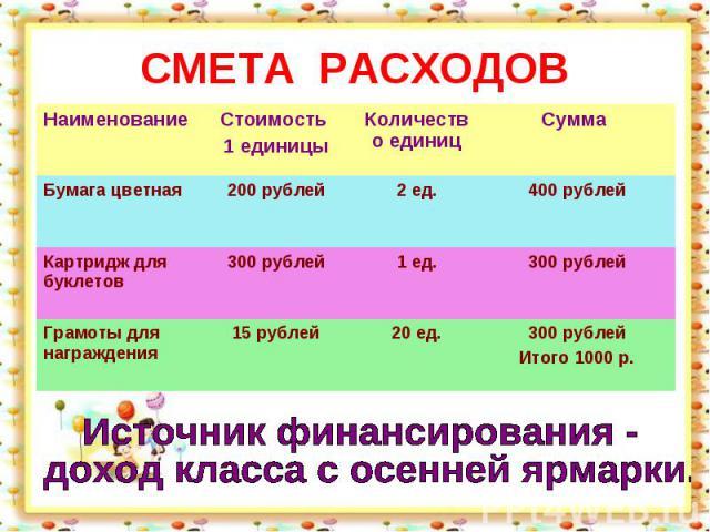 СМЕТА РАСХОДОВ Источник финансирования - доход класса с осенней ярмарки.