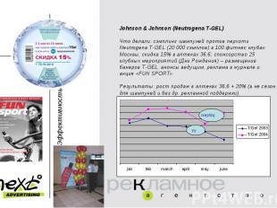 Johnson & Johnson (Neutrogena T-GEL)Что делали: сэмплинг шампуней против перхоти