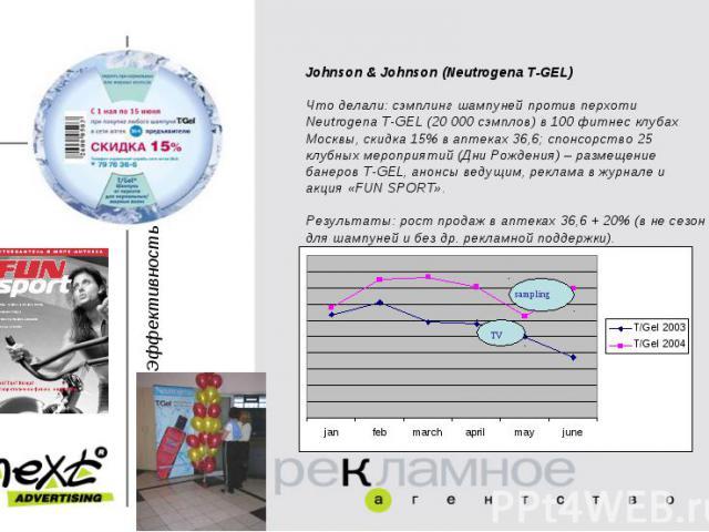 Johnson & Johnson (Neutrogena T-GEL)Что делали: сэмплинг шампуней против перхоти Neutrogena T-GEL (20 000 сэмплов) в 100 фитнес клубах Москвы, скидка 15% в аптеках 36,6; спонсорство 25 клубных мероприятий (Дни Рождения) – размещение банеров T-GEL, а…
