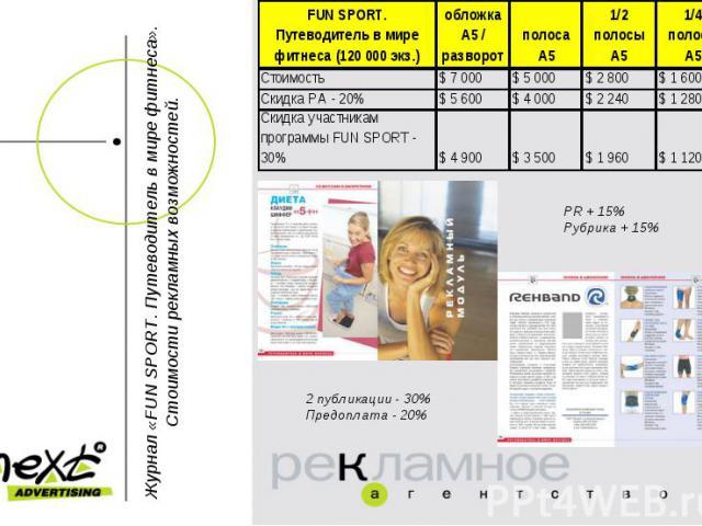 Журнал «FUN SPORT. Путеводитель в мире фитнеса». Стоимости рекламных возможностей.
