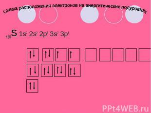 Схема расположения электронов на энергитических подуровнях +16S 1s2 2s2 2p6 3s2