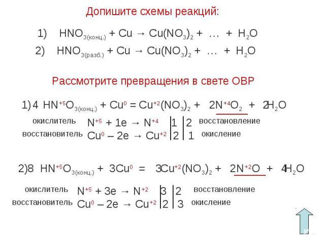 Допишите схемы реакций:1) HNO3(конц.) + Cu → Cu(NO3)2 + … + H2O2) HNO3(разб.) + Cu → Cu(NO3)2 + … + H2O Рассмотрите превращения в свете ОВР1) HN+5O3(конц.) + Cu0 = Cu+2(NO3)2 + N+4O2 + H2O8