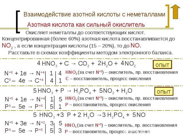 Взаимодействие азотной кислоты с неметалламиАзотная кислота как сильный окислитель Окисляет неметаллы до соответствующих кислот. Концентрированная (более 60%) азотная кислота восстанавливается до NO2 , а если концентрация кислоты (15 – 20%), то до N…