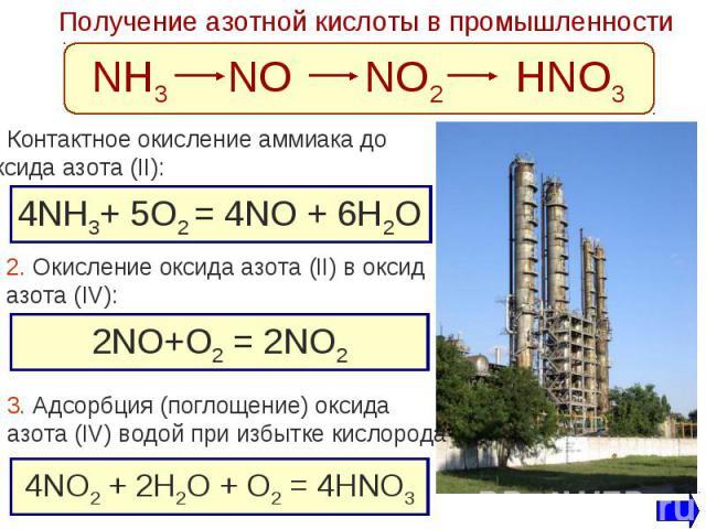 Получение азотной кислоты в промышленности1. Контактное окисление аммиака дооксида азота (II): 2. Окисление оксида азота (II) в оксидазота (IV): 3. Адсорбция (поглощение) оксидаазота (IV) водой при избытке кислорода