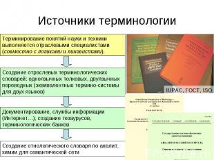 Источники терминологии Терминирование понятий науки и техники выполняется отрасл