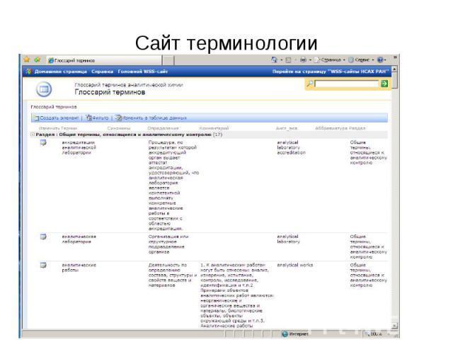 Сайт терминологии
