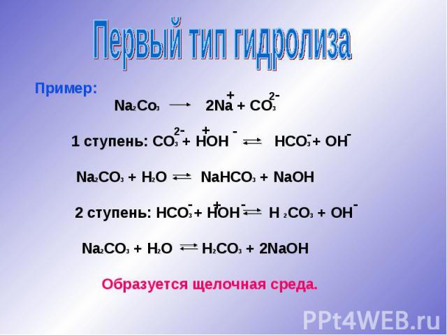 Первый тип гидролизаПример:Na2Co3 2Na + CO3 1 ступень: CO3 + HOH HCO3 + OHNa2CO3 + H2O NaHCO3 + NaOH 2 ступень: HCO3 + HOH H 2CO3 + OHNa2CO3 + H2O H2CO3 + 2NaOH Образуется щелочная среда.