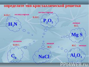 определите тип кристаллической решетки